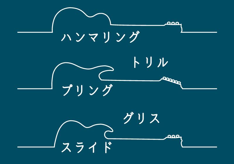 ギターの基本テクニック【ハンマリング・プリング・スライド】のコツ